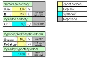 Ukázka tabulky pro výpočet